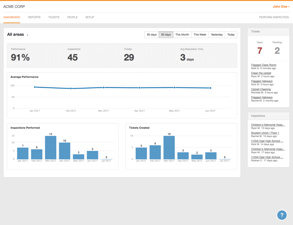 Dashboard provides a high-level snapshot of your organization.